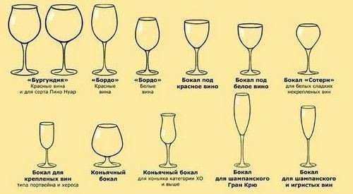 Расставляем бокалы