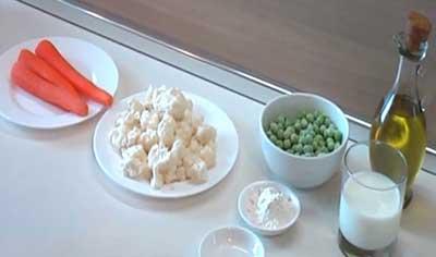 Ингредиенты для молочного соуса